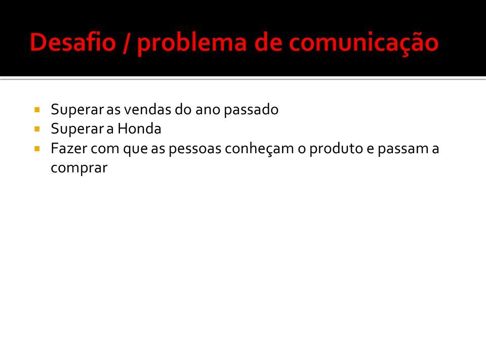  Superar as vendas do ano passado  Superar a Honda  Fazer com que as pessoas conheçam o produto e passam a comprar