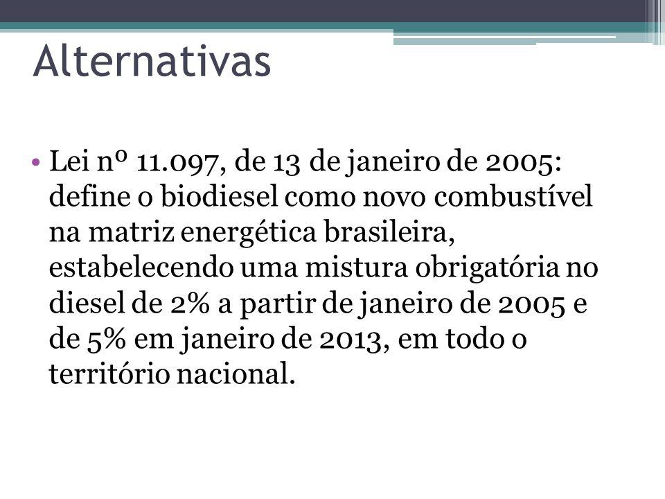 Alternativas Lei nº 11.097, de 13 de janeiro de 2005: define o biodiesel como novo combustível na matriz energética brasileira, estabelecendo uma mistura obrigatória no diesel de 2% a partir de janeiro de 2005 e de 5% em janeiro de 2013, em todo o território nacional.