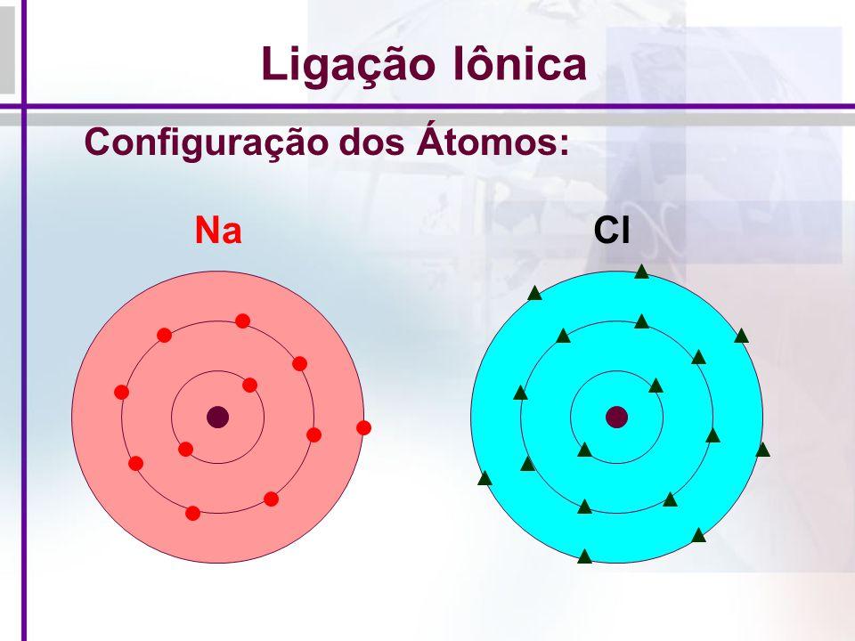 LIGAÇÃO IÔNICA  Definição: elétrons são transferidos de um átomo para outro dando origem a íons de cargas contrárias que se atraem. Exemplo: formação