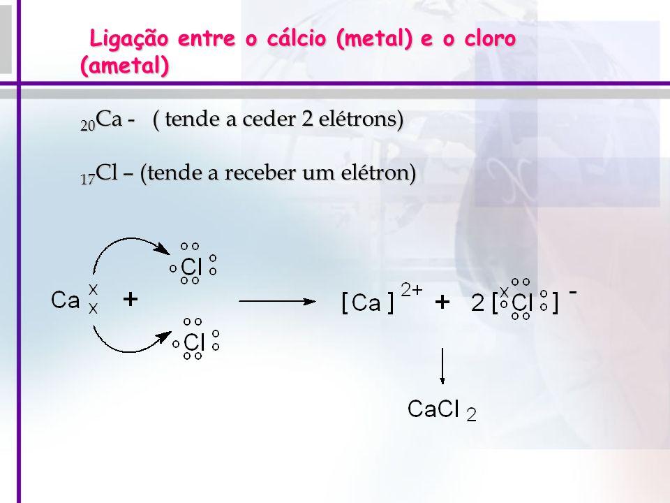 Estrutura cristalina do NaCl sólido