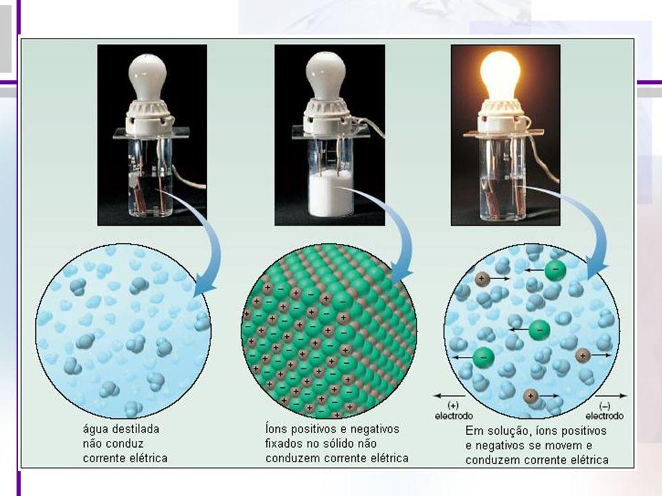  São sólidos nas condições ambiente;  Possuem elevados pontos de fusão e ebulição;  Conduzem a corrente elétrica quando fundidos ou em solução aquo