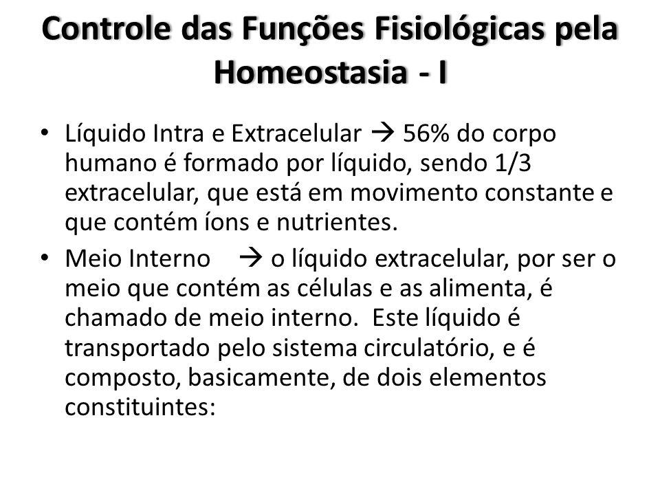 Controle das Funções Fisiológicas pela Homeostasia - I Líquido Intra e Extracelular  56% do corpo humano é formado por líquido, sendo 1/3 extracelula