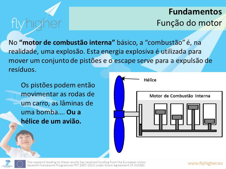 """www.flyhigher.eu No """"motor de combustão interna"""" básico, a """"combustão"""" é, na realidade, uma explosão. Esta energia explosiva é utilizada para mover um"""