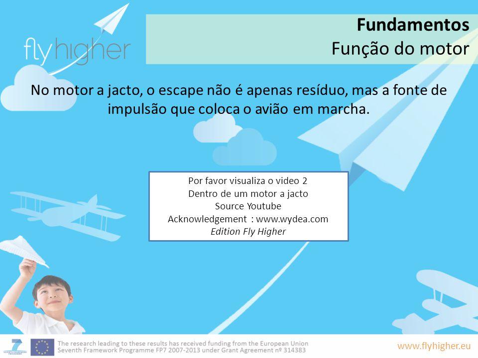 www.flyhigher.eu No motor a jacto, o escape não é apenas resíduo, mas a fonte de impulsão que coloca o avião em marcha. Fundamentos Função do motor Po