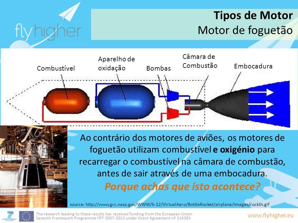 www.flyhigher.eu Ao contrário dos motores de aviões, os motores de foguetão utilizam combustível e oxigénio para recarregar o combustível na câmara de