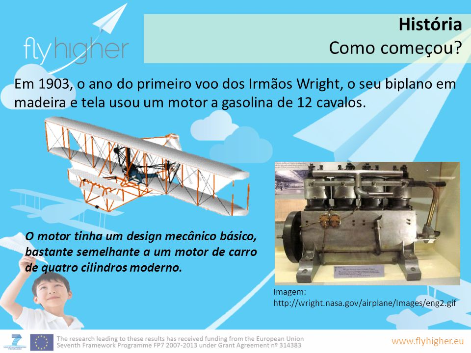 www.flyhigher.eu Em 1903, o ano do primeiro voo dos Irmãos Wright, o seu biplano em madeira e tela usou um motor a gasolina de 12 cavalos. O motor tin