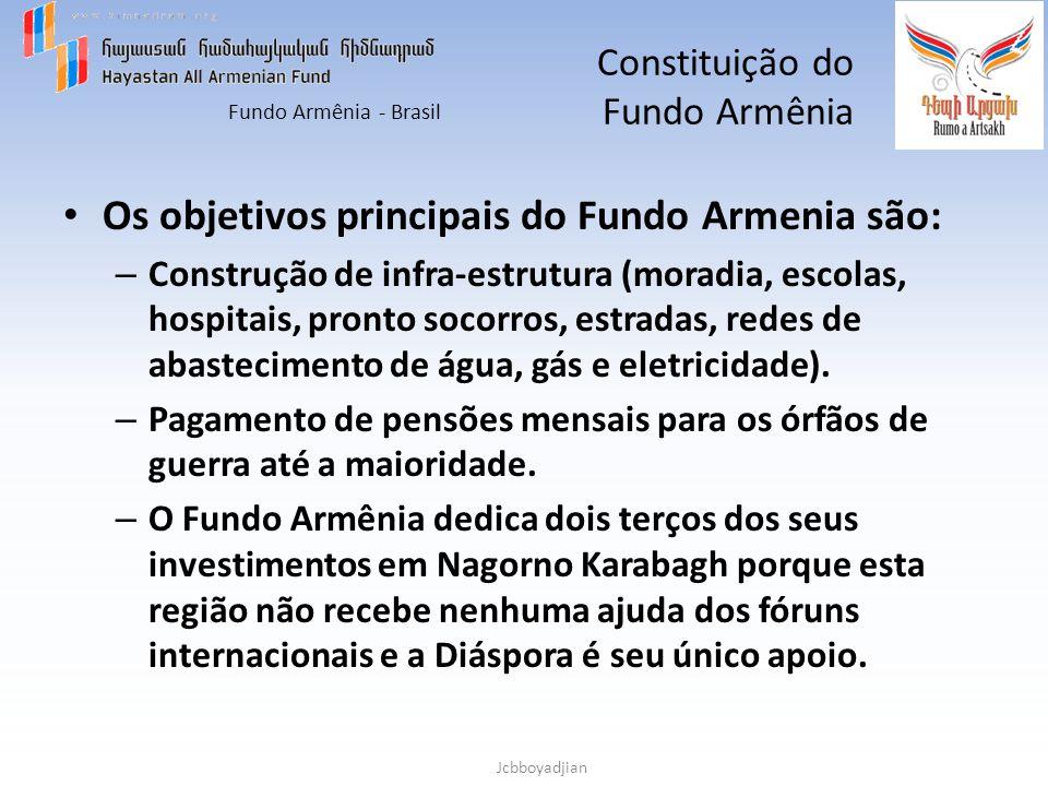 Fundo Armênia - Brasil Jcbboyadjian Constituição do Fundo Armênia Os objetivos principais do Fundo Armenia são: – Construção de infra-estrutura (morad