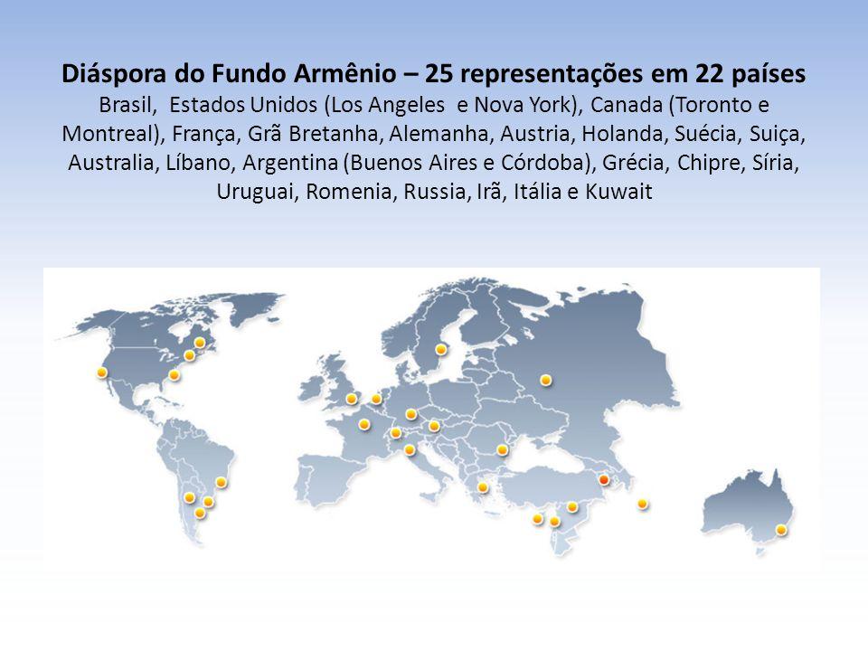 Diáspora do Fundo Armênio – 25 representações em 22 países Brasil, Estados Unidos (Los Angeles e Nova York), Canada (Toronto e Montreal), França, Grã