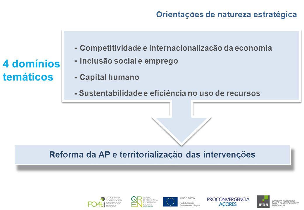 Reforma da AP e territorialização das intervenções - Inclusão social e emprego - Capital humano - Competitividade e internacionalização da economia Or