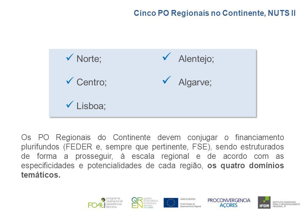 Norte; Alentejo; Centro; Algarve; Lisboa; Norte; Alentejo; Centro; Algarve; Lisboa; Cinco PO Regionais no Continente, NUTS II Os PO Regionais do Conti