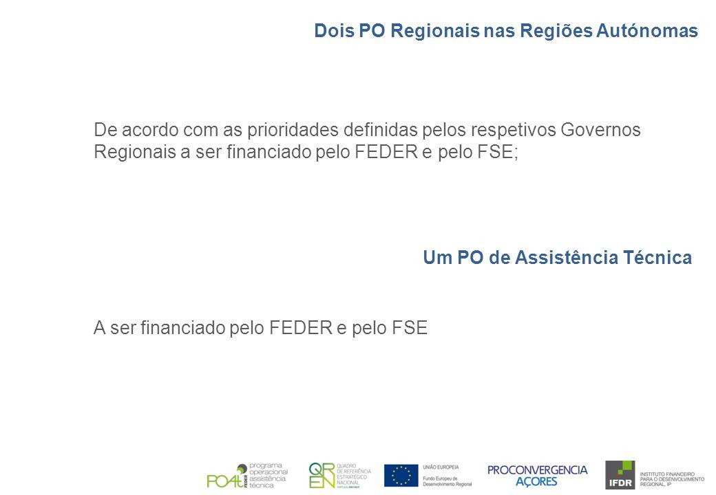 De acordo com as prioridades definidas pelos respetivos Governos Regionais a ser financiado pelo FEDER e pelo FSE; A ser financiado pelo FEDER e pelo