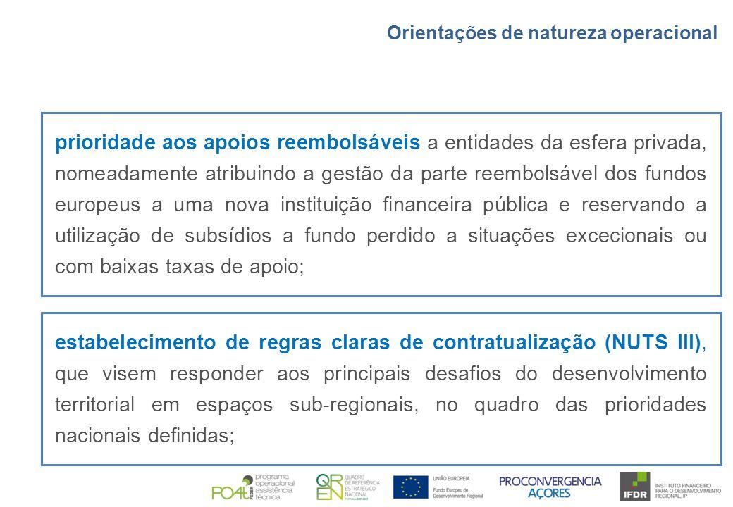 prioridade aos apoios reembolsáveis a entidades da esfera privada, nomeadamente atribuindo a gestão da parte reembolsável dos fundos europeus a uma no