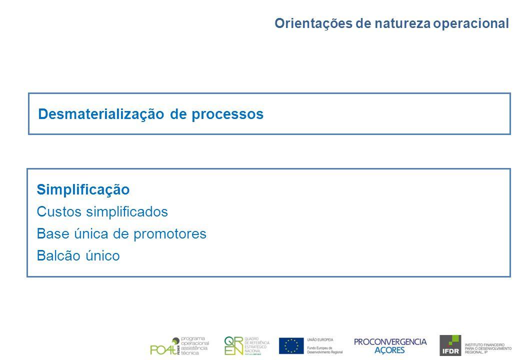 Desmaterialização de processos Simplificação Custos simplificados Base única de promotores Balcão único Orientações de natureza operacional