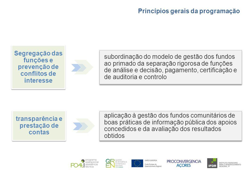 Segregação das funções e prevenção de conflitos de interesse subordinação do modelo de gestão dos fundos ao primado da separação rigorosa de funções d