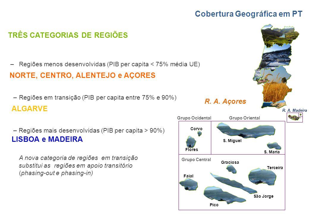 R. A. Madeira TRÊS CATEGORIAS DE REGIÕES –Regiões menos desenvolvidas (PIB per capita < 75% média UE) NORTE, CENTRO, ALENTEJO e AÇORES –Regiões em tra