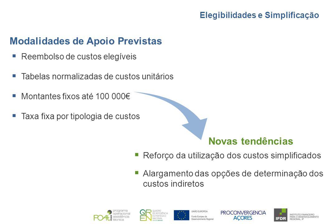 Modalidades de Apoio Previstas  Reembolso de custos elegíveis  Tabelas normalizadas de custos unitários  Montantes fixos até 100 000€  Taxa fixa p