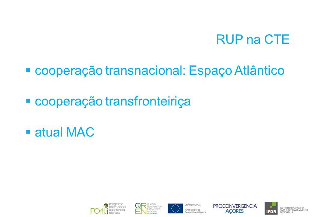RUP na CTE  cooperação transnacional: Espaço Atlântico  cooperação transfronteiriça  atual MAC