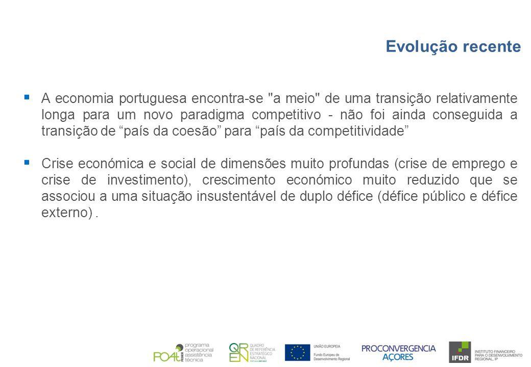  A economia portuguesa encontra-se
