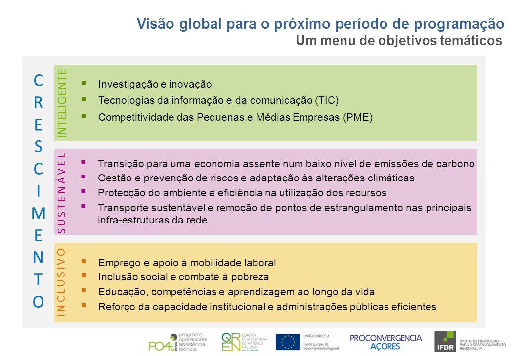 CRESCIMENTOCRESCIMENTO INTELIGENTE SUSTENÁVEL INCLUSIVO  Investigação e inovação  Tecnologias da informação e da comunicação (TIC)  Competitividade