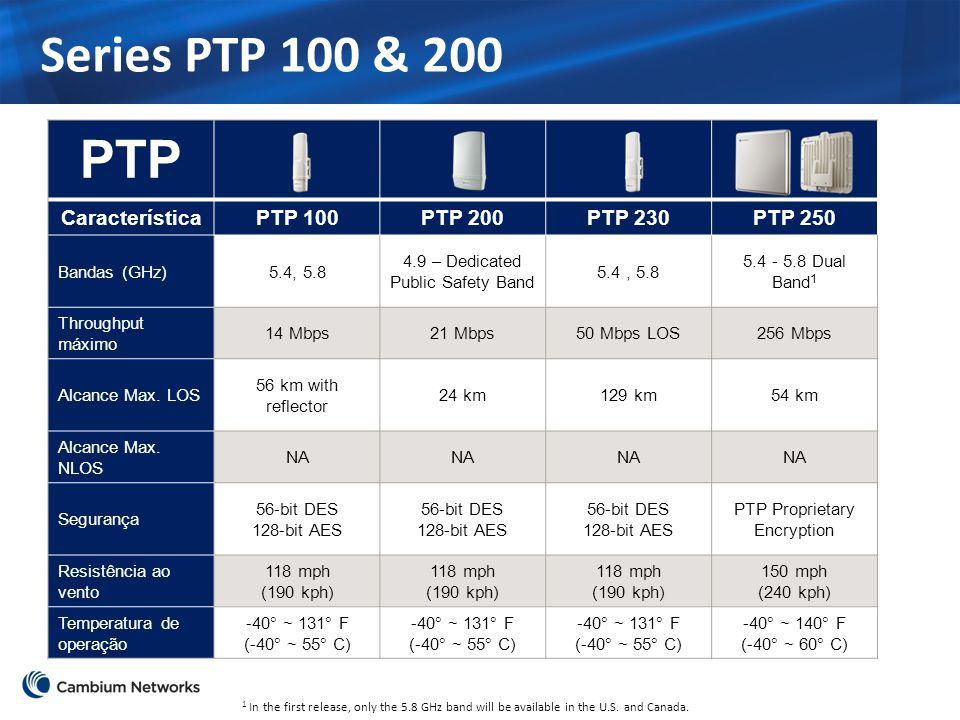Series PTP 100 & 200 PTP CaracterísticaPTP 100PTP 200PTP 230PTP 250 Bandas (GHz)5.4, 5.8 4.9 – Dedicated Public Safety Band 5.4, 5.8 5.4 - 5.8 Dual Ba