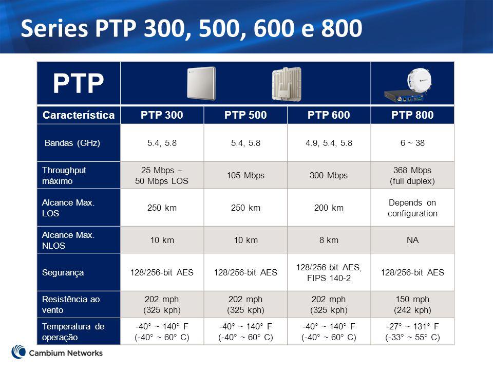 Series PTP 300, 500, 600 e 800 PTP CaracterísticaPTP 300PTP 500PTP 600PTP 800 Bandas (GHz)5.4, 5.8 4.9, 5.4, 5.86 ~ 38 Throughput máximo 25 Mbps – 50