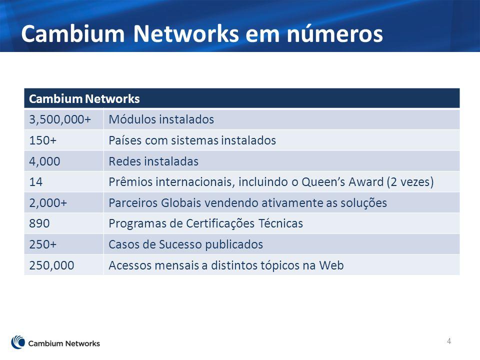 Cambium Networks em números 4 Cambium Networks 3,500,000+Módulos instalados 150+Países com sistemas instalados 4,000Redes instaladas 14Prêmios interna