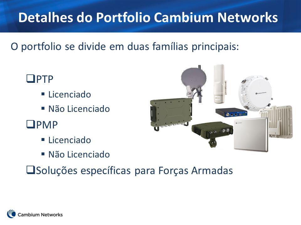 Detalhes do Portfolio Cambium Networks O portfolio se divide em duas famílias principais:  PTP  Licenciado  Não Licenciado  PMP  Licenciado  Não