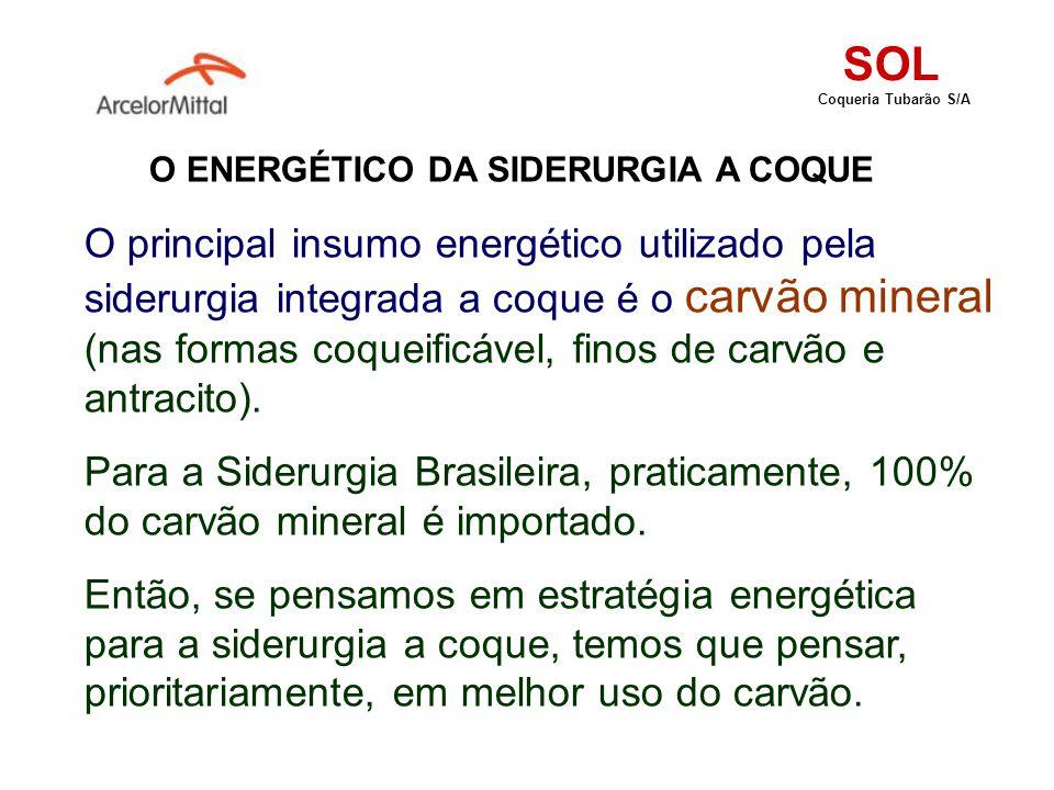 O ENERGÉTICO DA SIDERURGIA A COQUE O principal insumo energético utilizado pela siderurgia integrada a coque é o carvão mineral (nas formas coqueificá