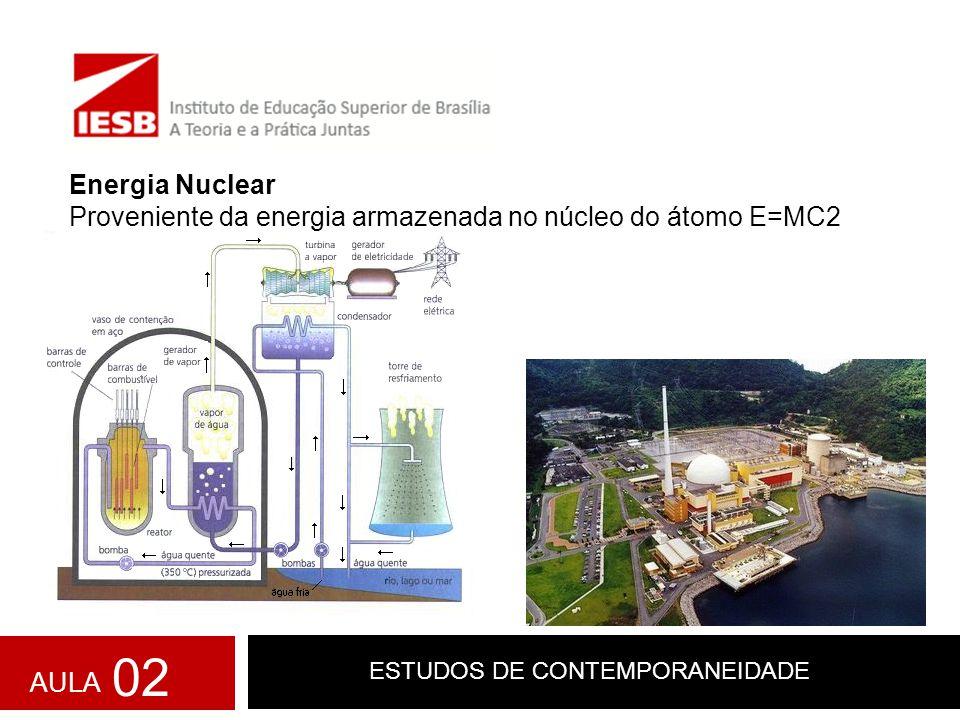 ESTUDOS DE CONTEMPORANEIDADE Energia Nuclear Proveniente da energia armazenada no núcleo do átomo E=MC2 AULA 02