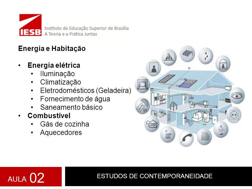 ESTUDOS DE CONTEMPORANEIDADE Energia e Habitação Energia elétrica Iluminação Climatização Eletrodomésticos (Geladeira) Fornecimento de água Saneamento