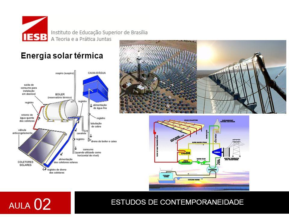 ESTUDOS DE CONTEMPORANEIDADE Energia solar térmica AULA 02