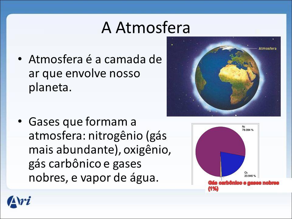 A Atmosfera Atmosfera é a camada de ar que envolve nosso planeta. Gases que formam a atmosfera: nitrogênio (gás mais abundante), oxigênio, gás carbôni