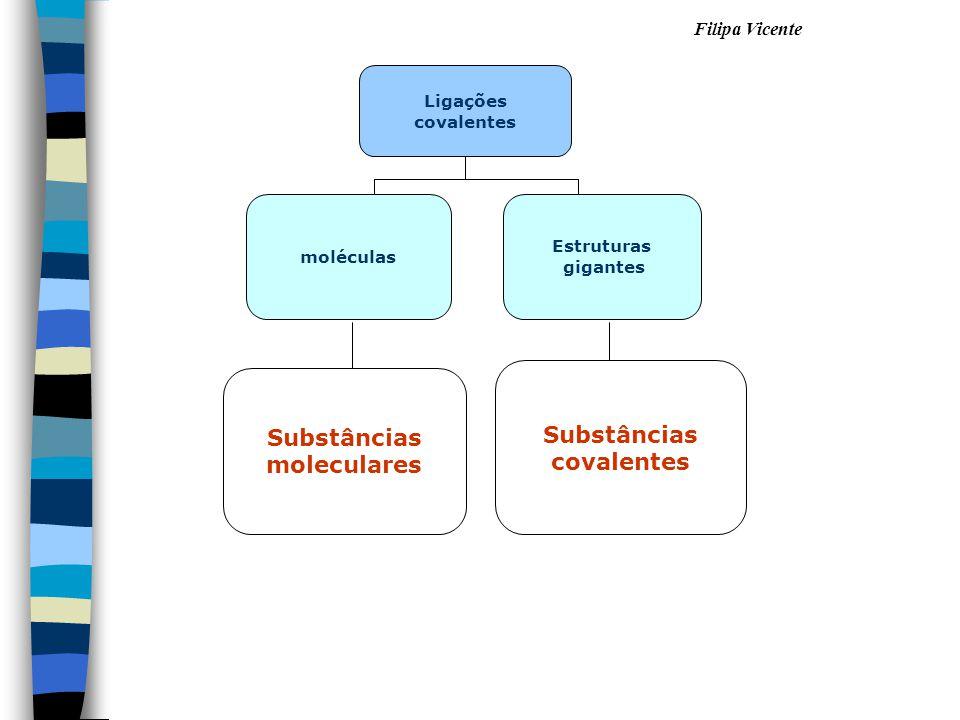 Filipa Vicente Ligações covalentes moléculas Estruturas gigantes Substâncias moleculares Substâncias covalentes