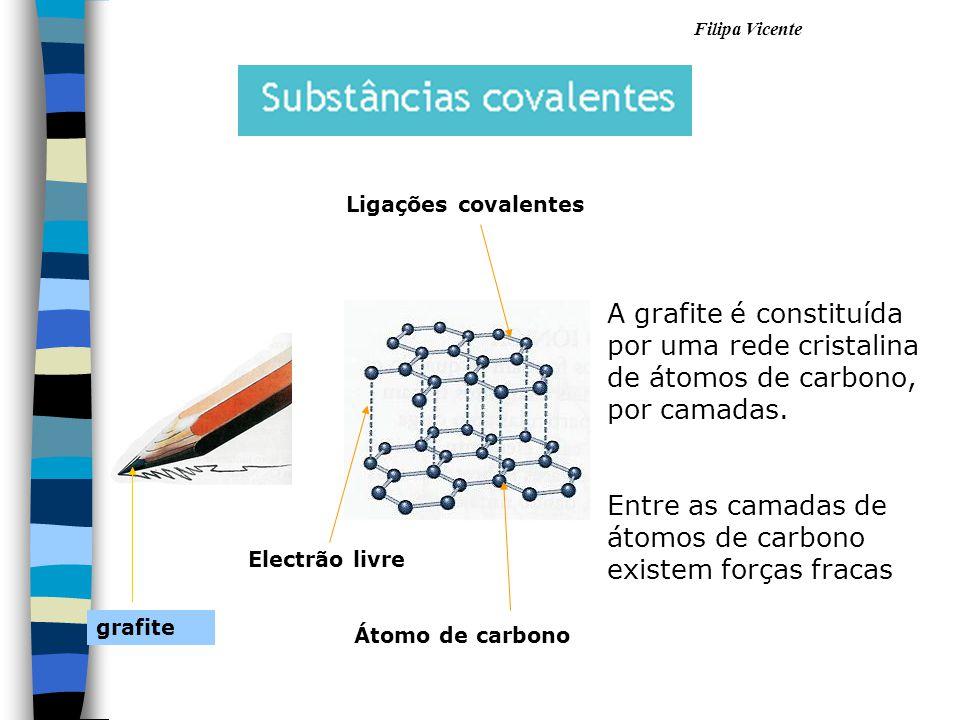 Filipa Vicente Átomo de carbono grafite A grafite é constituída por uma rede cristalina de átomos de carbono, por camadas. Entre as camadas de átomos