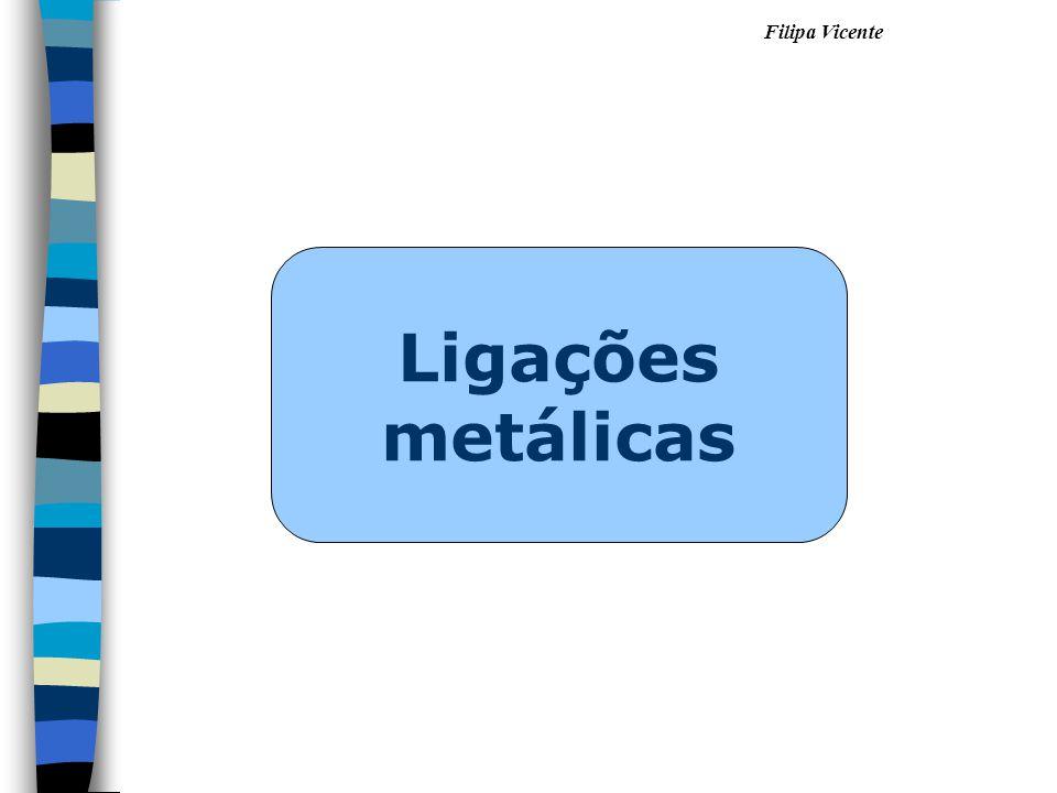 Filipa Vicente Ligações metálicas