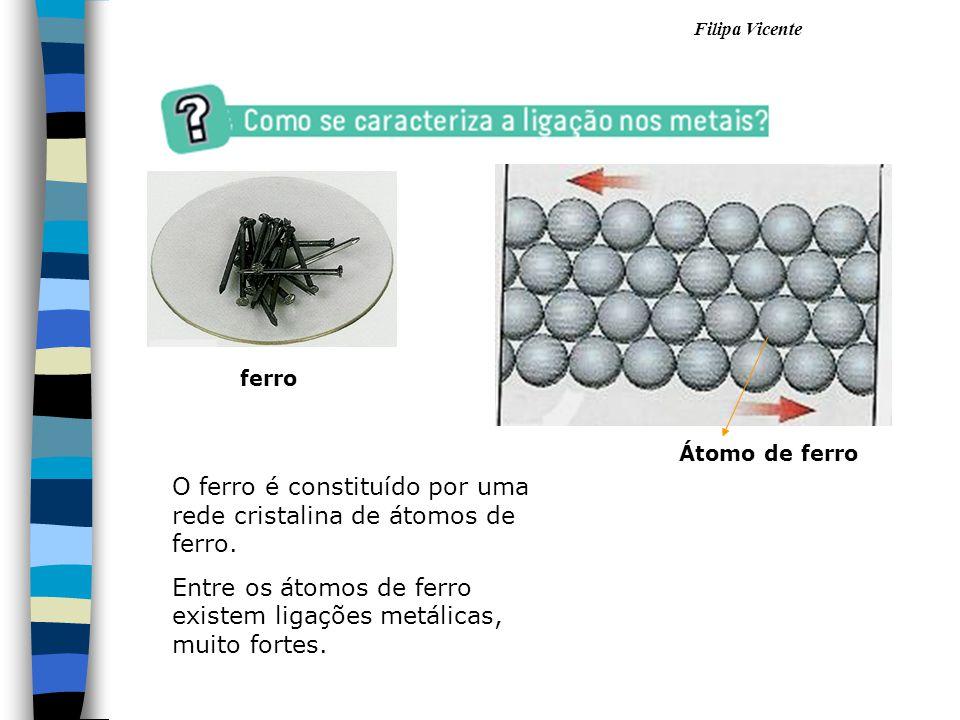 Átomo de ferro O ferro é constituído por uma rede cristalina de átomos de ferro. Entre os átomos de ferro existem ligações metálicas, muito fortes. fe