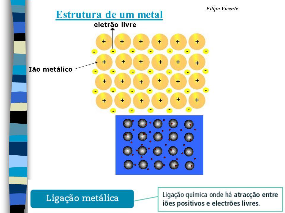 Filipa Vicente Estrutura de um metal eletrão livre Ião metálico