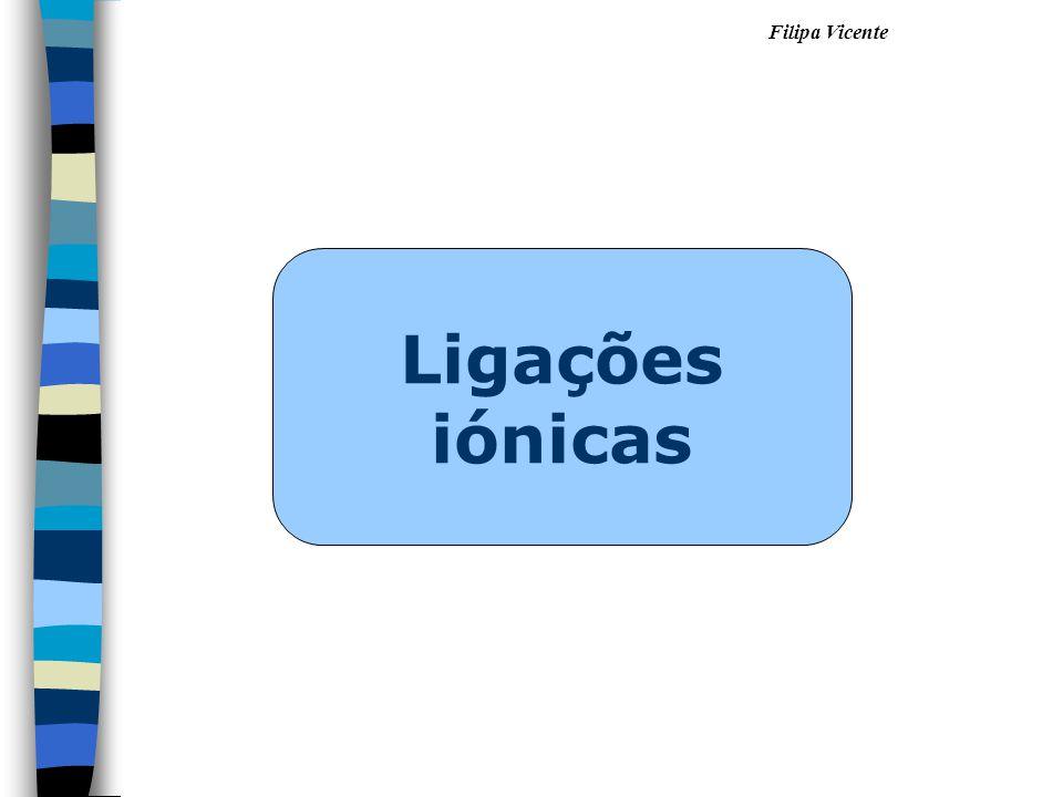 Filipa Vicente Ligações iónicas