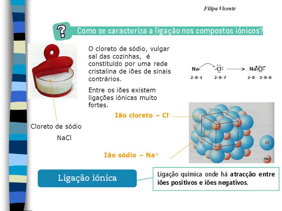 Ião sódio – Na + Ião cloreto – Cl - Cloreto de sódio NaCl O cloreto de sódio, vulgar sal das cozinhas, é constituído por uma rede cristalina de iões d
