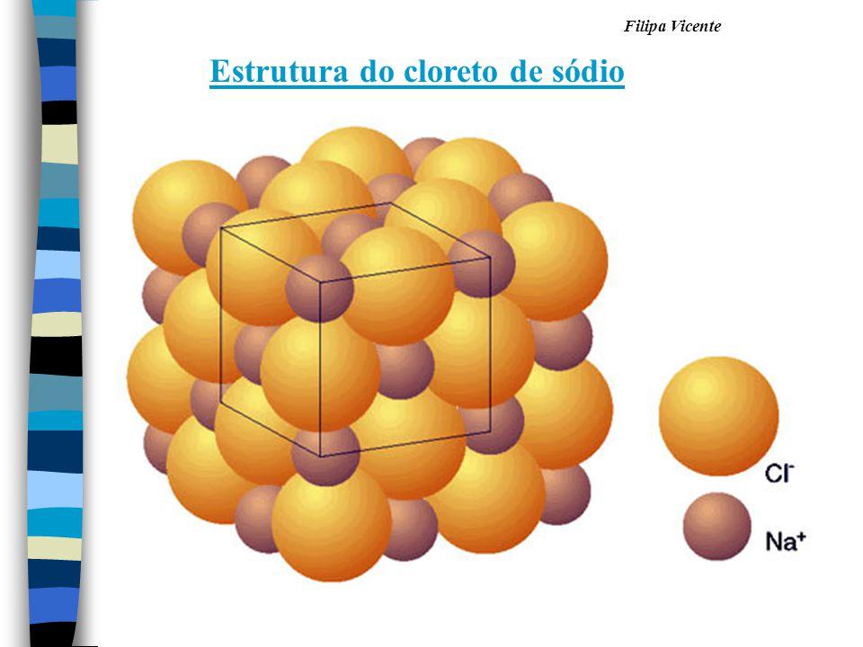 Filipa Vicente Estrutura do cloreto de sódio