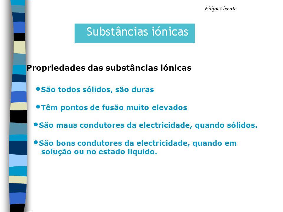 Filipa Vicente Propriedades das substâncias iónicas São todos sólidos, são duras Têm pontos de fusão muito elevados São maus condutores da electricida