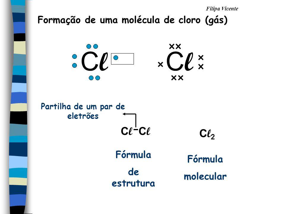 Formação de uma molécula de cloro (gás) ClCl ClCl Cl2Cl2 Fórmula de estrutura Fórmula molecular Partilha de um par de eletrões C l