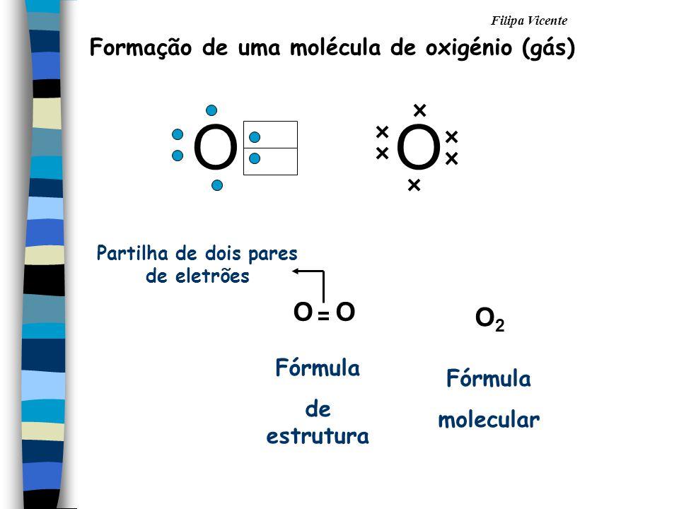 Filipa Vicente Formação de uma molécula de oxigénio (gás) OO O2O2 Fórmula de estrutura Fórmula molecular Partilha de dois pares de eletrões O
