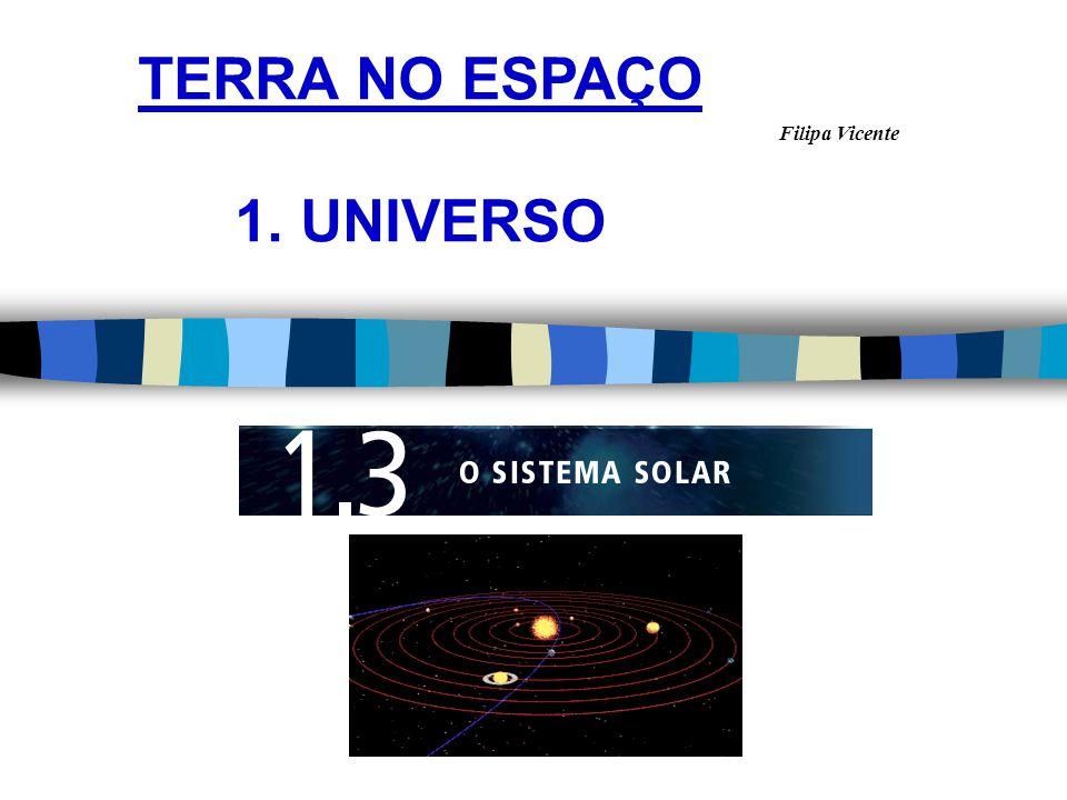 Filipa Vicente TERRA NO ESPAÇO 1. UNIVERSO