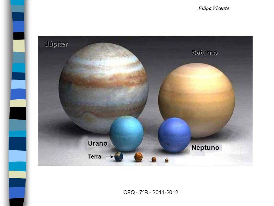 Filipa Vicente CFQ - 7ºB - 2011-2012 Júpiter Saturno Urano Neptuno Terra