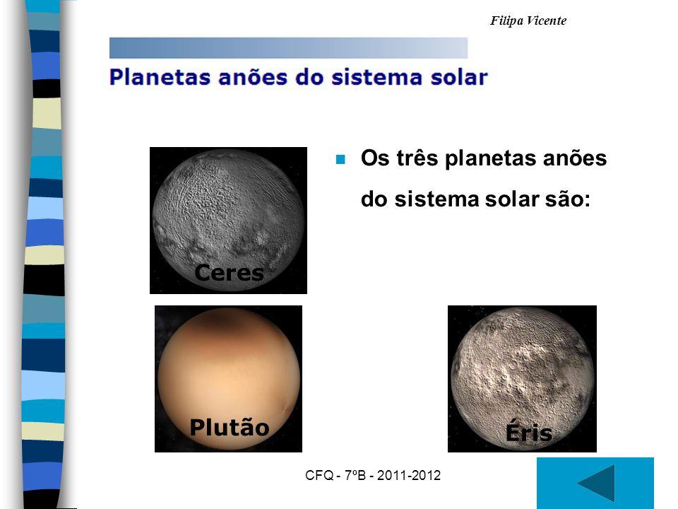 Filipa Vicente CFQ - 7ºB - 2011-2012 Ceres Os três planetas anões do sistema solar são: Plutão Éris