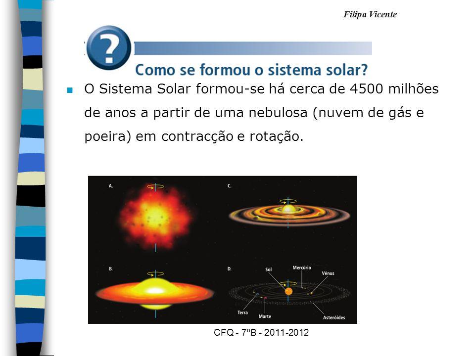 Filipa Vicente CFQ - 7ºB - 2011-2012 nOnO Sistema Solar formou-se há cerca de 4500 milhões de anos a partir de uma nebulosa (nuvem de gás e poeira) em contracção e rotação.