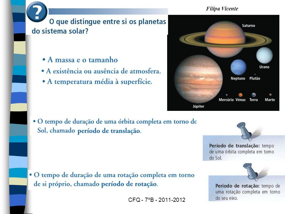 Filipa Vicente CFQ - 7ºB - 2011-2012 Terra Vénus MarteMercúrio Planetas rochosos
