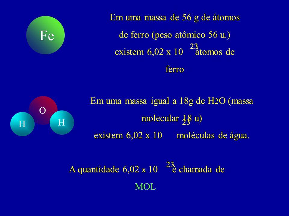 Em uma massa de 56 g de átomos de ferro (peso atômico 56 u.) existem 6,02 x 10 átomos de ferro 23 Em uma massa igual a 18g de H 2 O (massa molecular 1