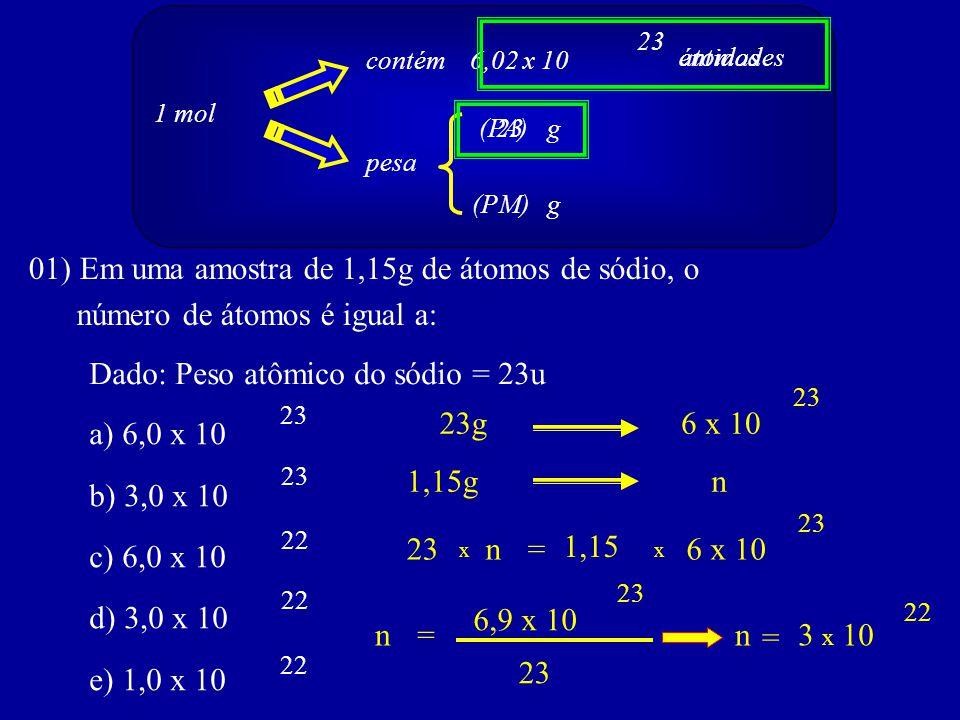 1 mol contém 6,02 x 10 pesa (PA) (PM)g g 23 01) Em uma amostra de 1,15g de átomos de sódio, o número de átomos é igual a: Dado: Peso atômico do sódio